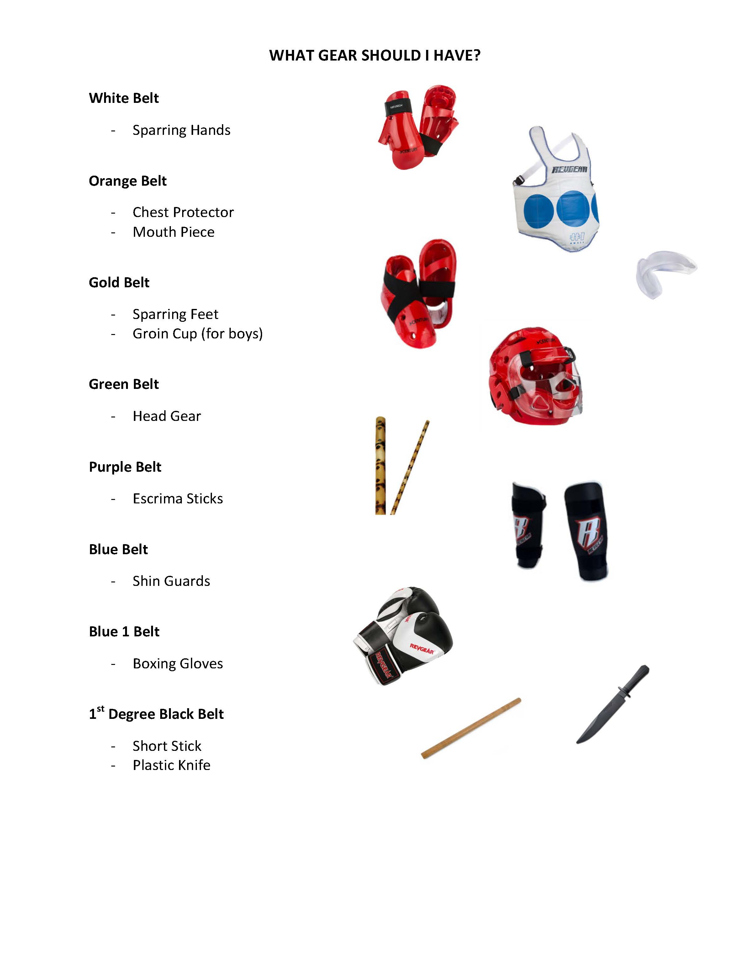 Merchandise Gear List